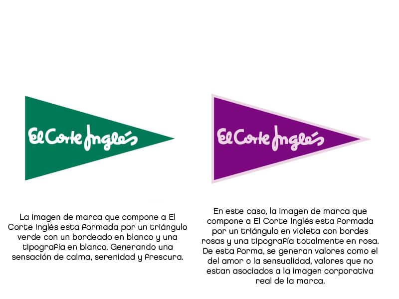 Imagen de marca logotipo El Corte Inglés