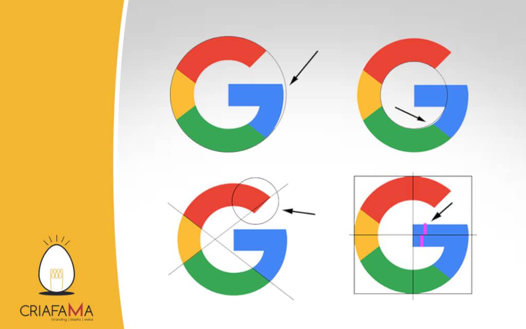 El logotipo de Google. ¿Perfección óptica o geométrica?