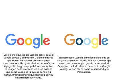 google_marca_criafama_jerez