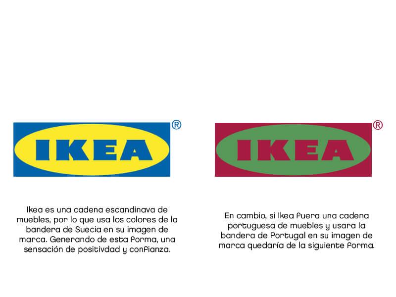 Imagen de marca - IKEA