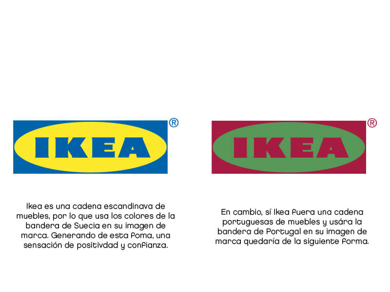 Imagen de marca logotipo IKEA