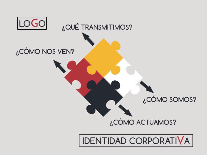 identidad corporativa puzzle