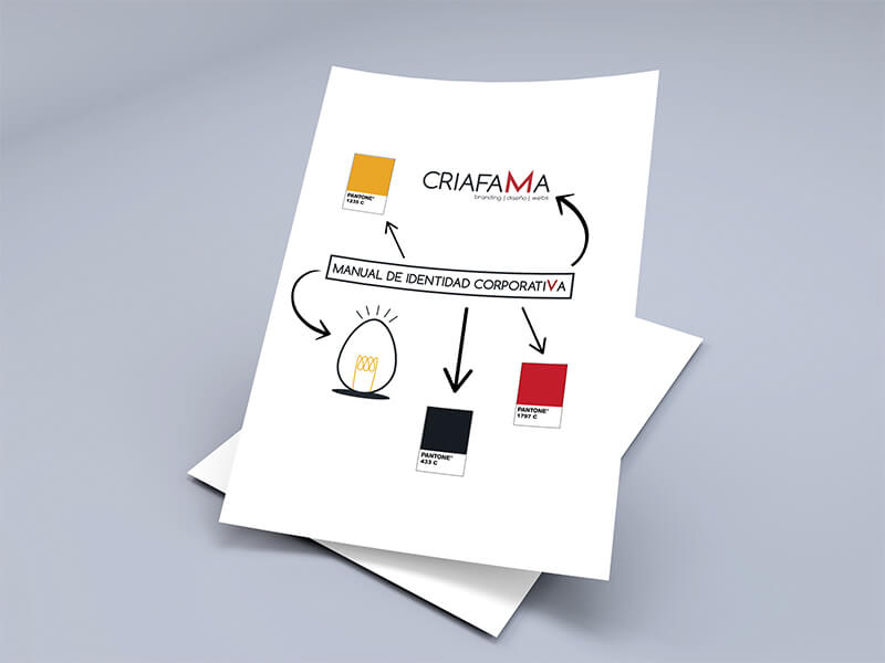 CRIAFAMA- IDENTIDAD