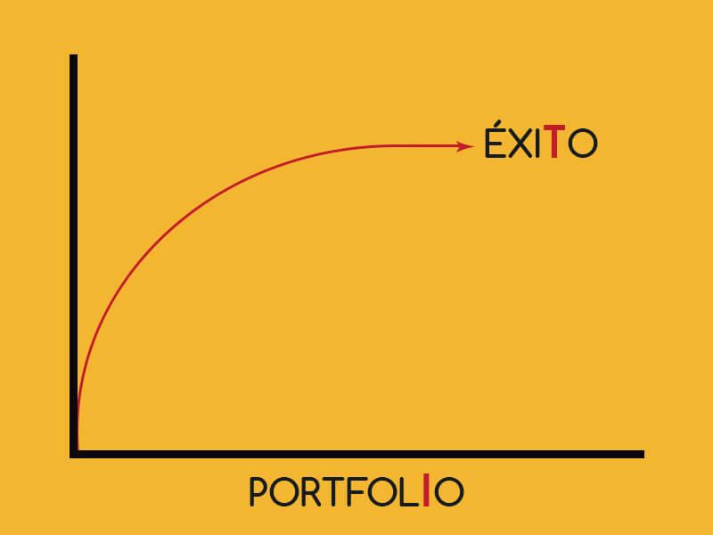 portfolio: gráfica de éxito