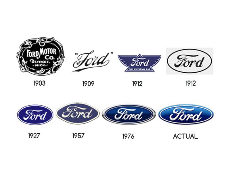 Rebranding Ford