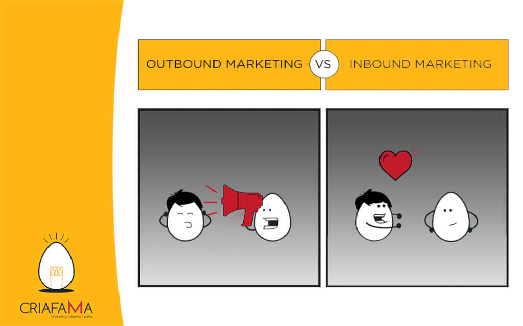 INTBOUND VS OUTBOUND: estrategias de marketing.