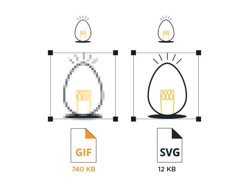 GIF Y SVG: DIFERENCIA