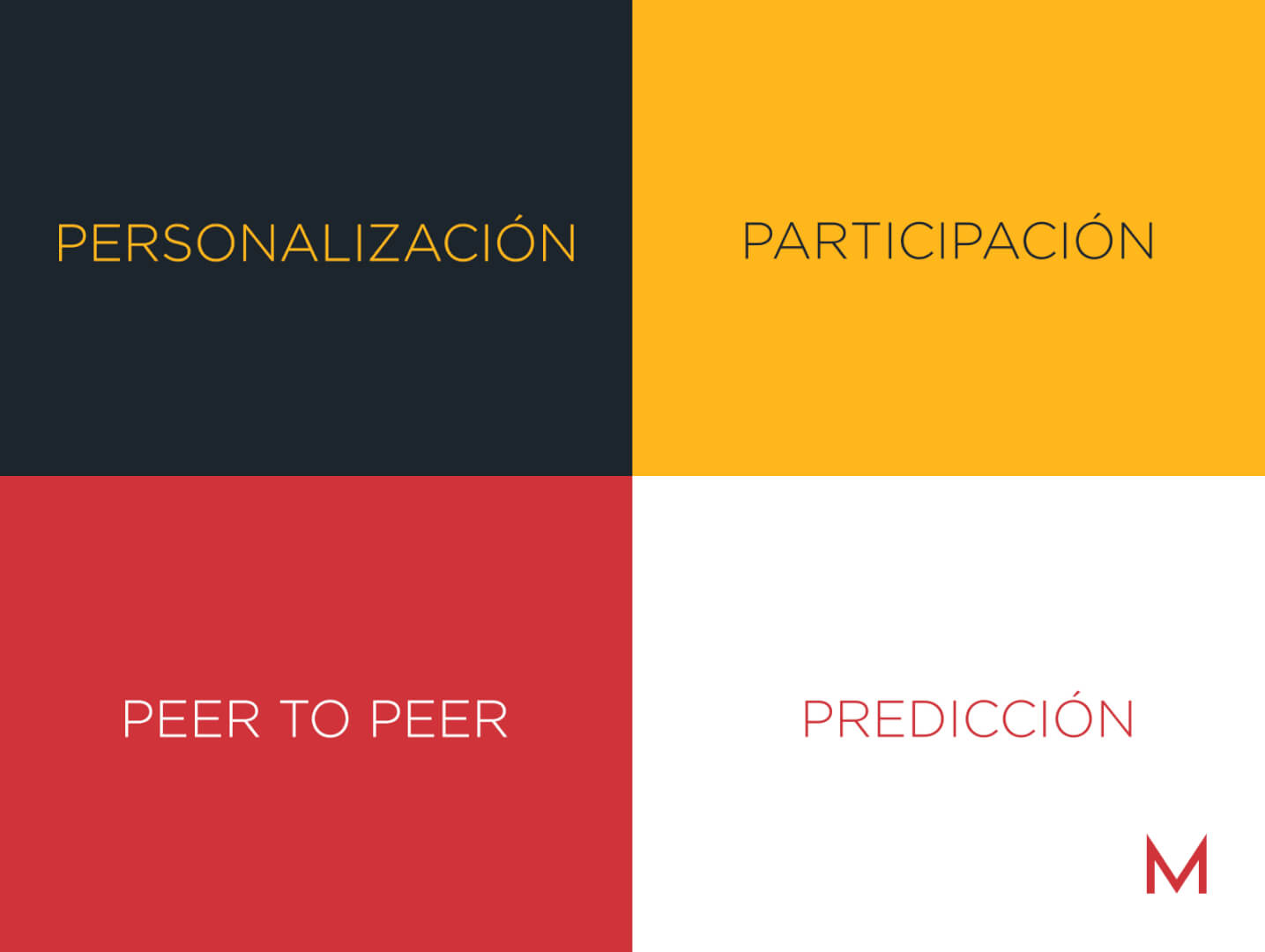 Las 4ps del marketing digital