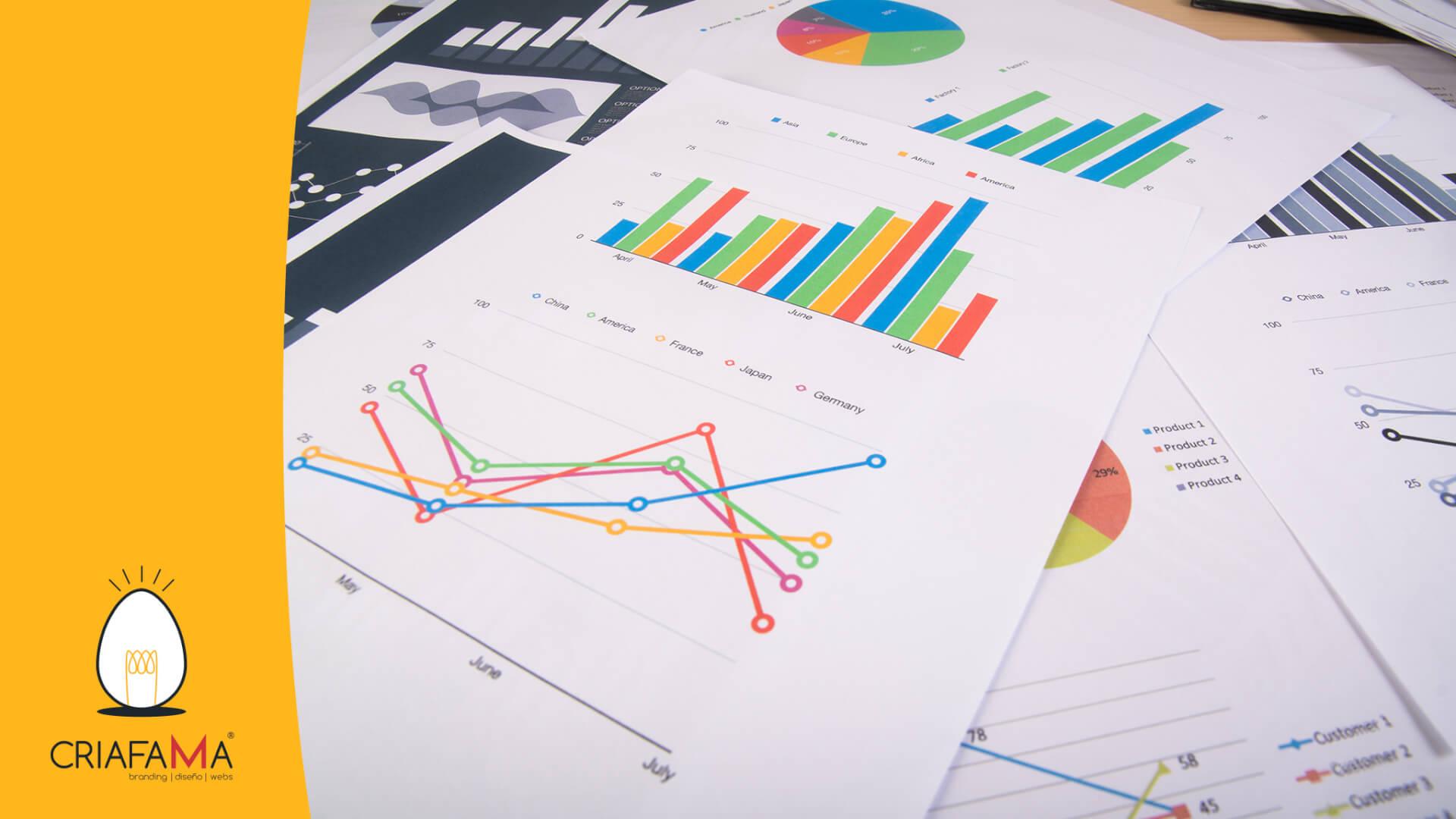 como medir el exito de tu marca