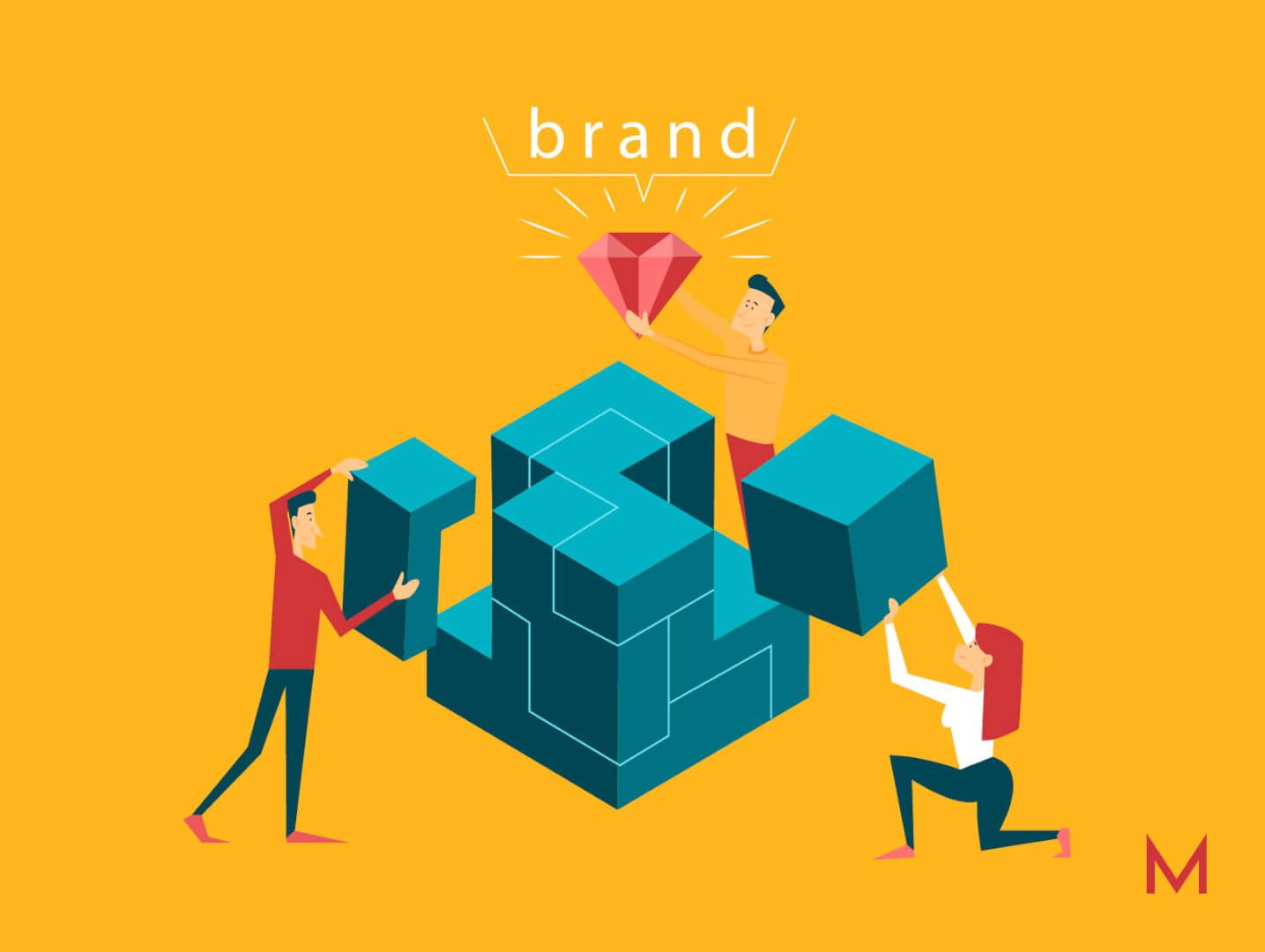 branding 2020